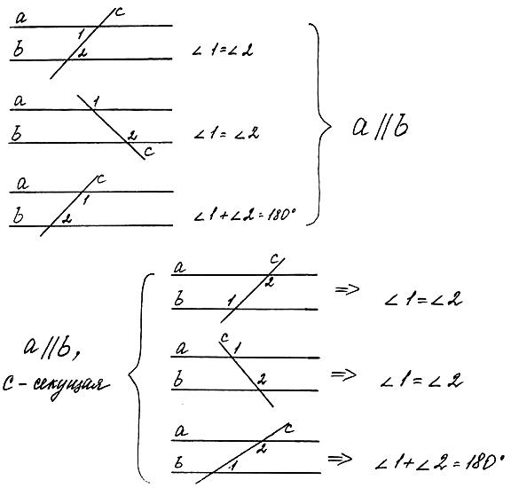 параллельные прямые-3