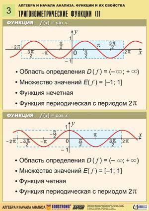 analys_funkzii3
