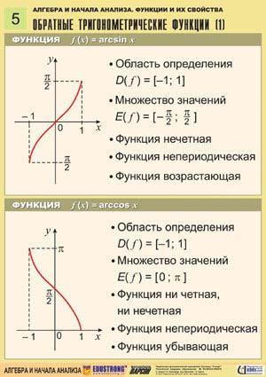 analys_funkzii5