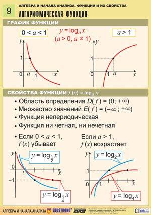 analys_funkzii9