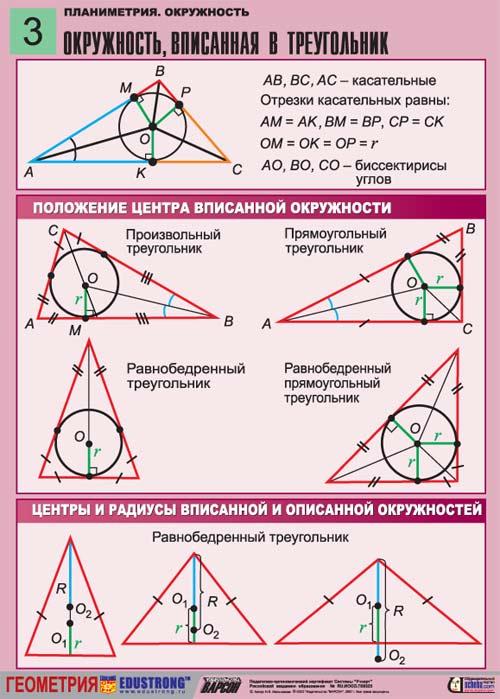 okruzhnostCDRcurves3